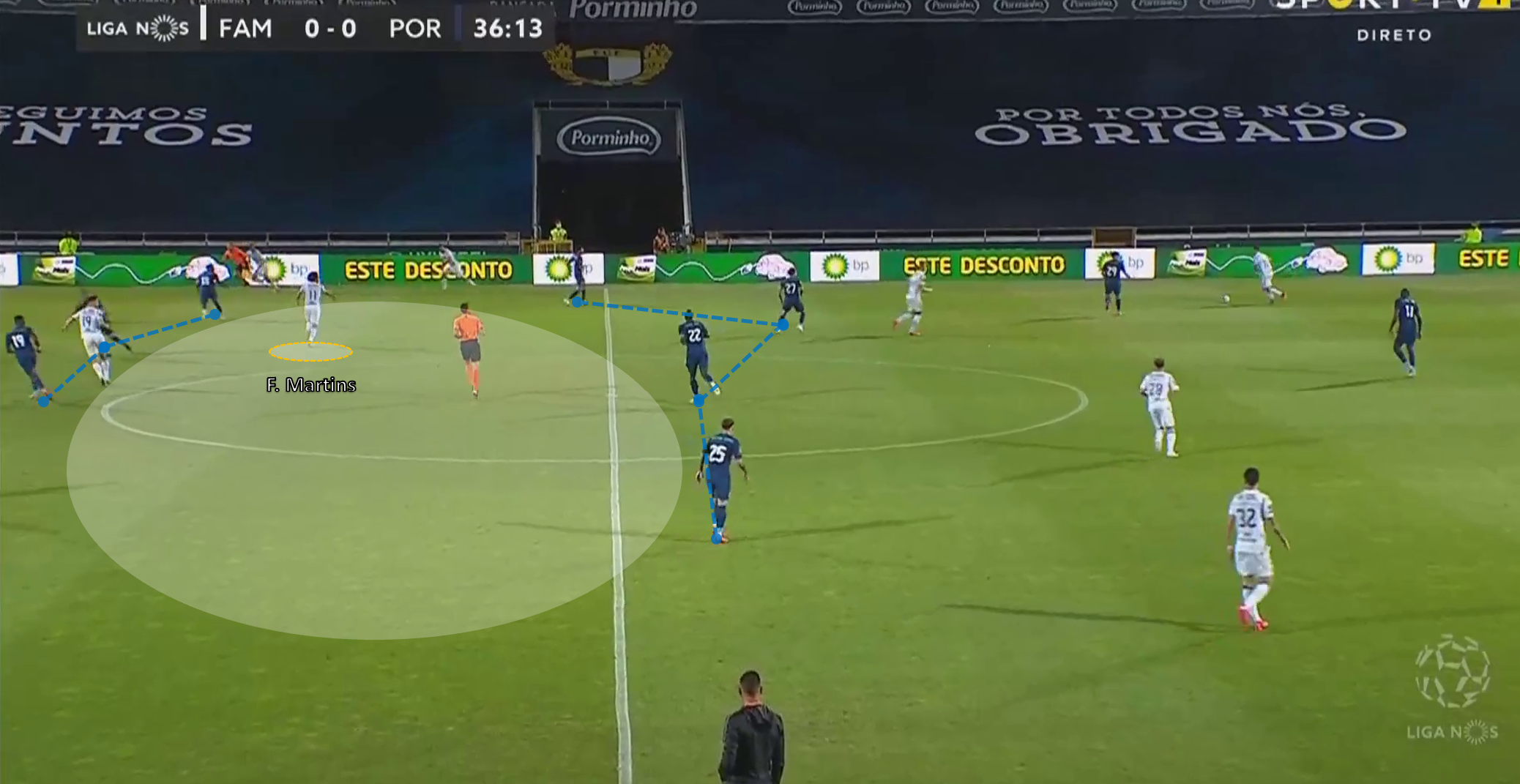 Liga NOS 2019/20 - Famalicão vs FC Porto - tactical analysis tactics